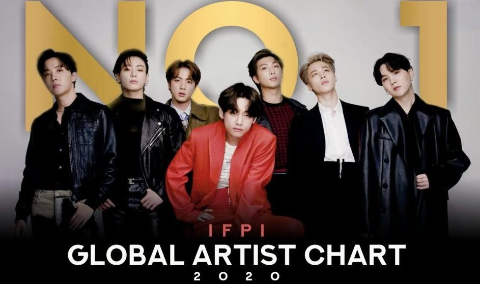 BTS' MAP OF SOUL: The World's Best-Selling Artists in 2020 by the IFPI