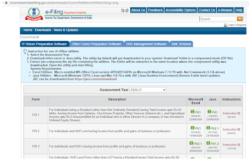 Complete guide to e-file your ITR on the portal