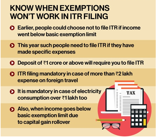 Exemptions won't work in ITR Filing