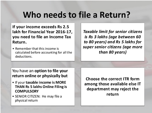 Who has to file an ITR