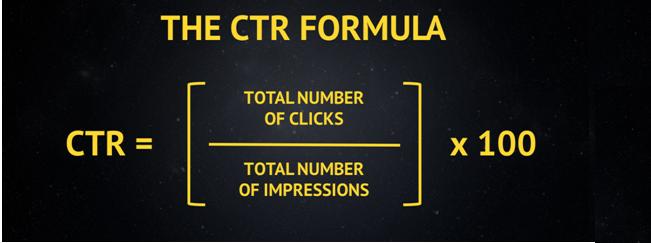 CTR Formula